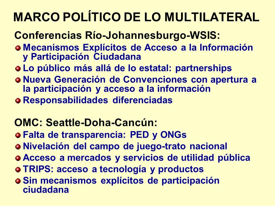 MARCO POLÍTICO DE LO MULTILATERAL