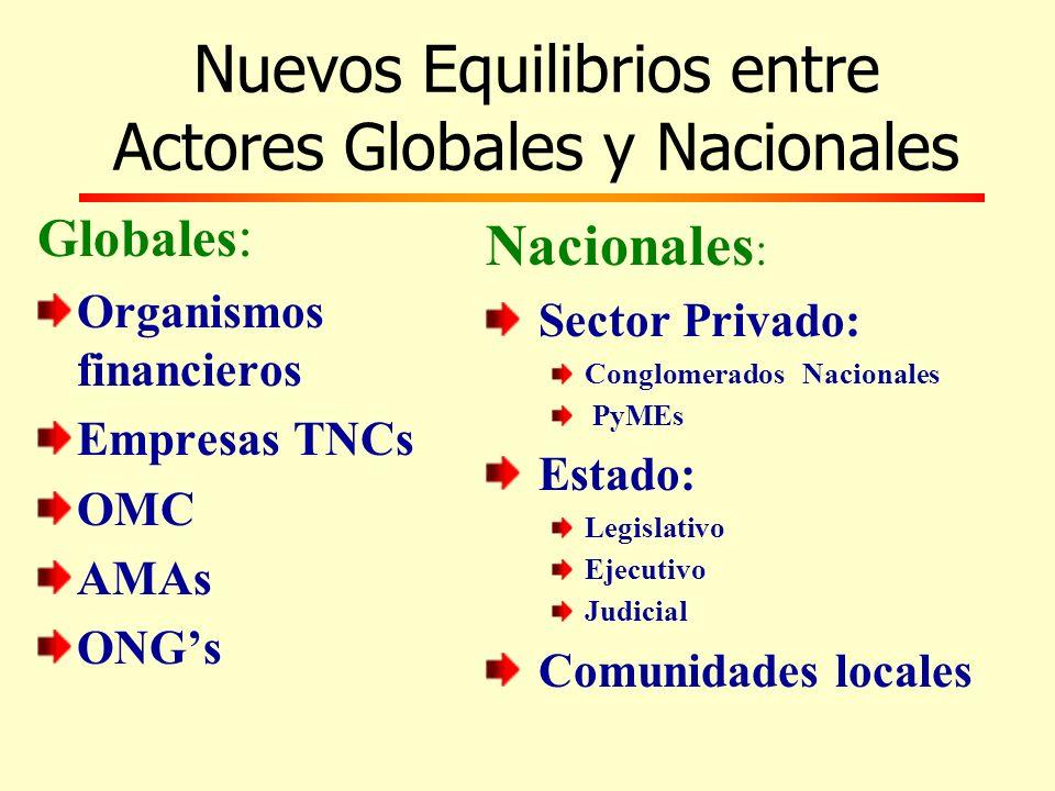 Nuevos Equilibrios entre Actores Globales y Nacionales