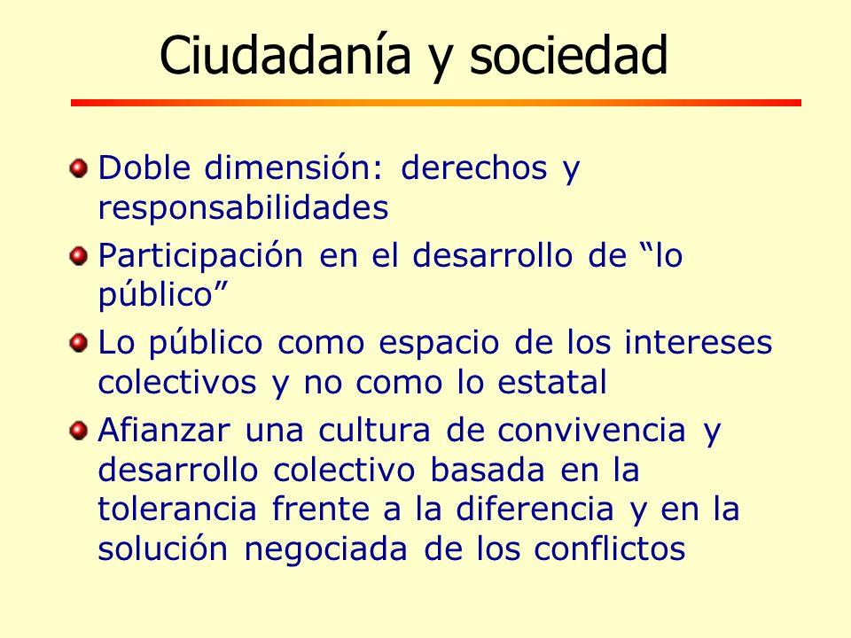 Ciudadanía y sociedad Doble dimensión: derechos y responsabilidades