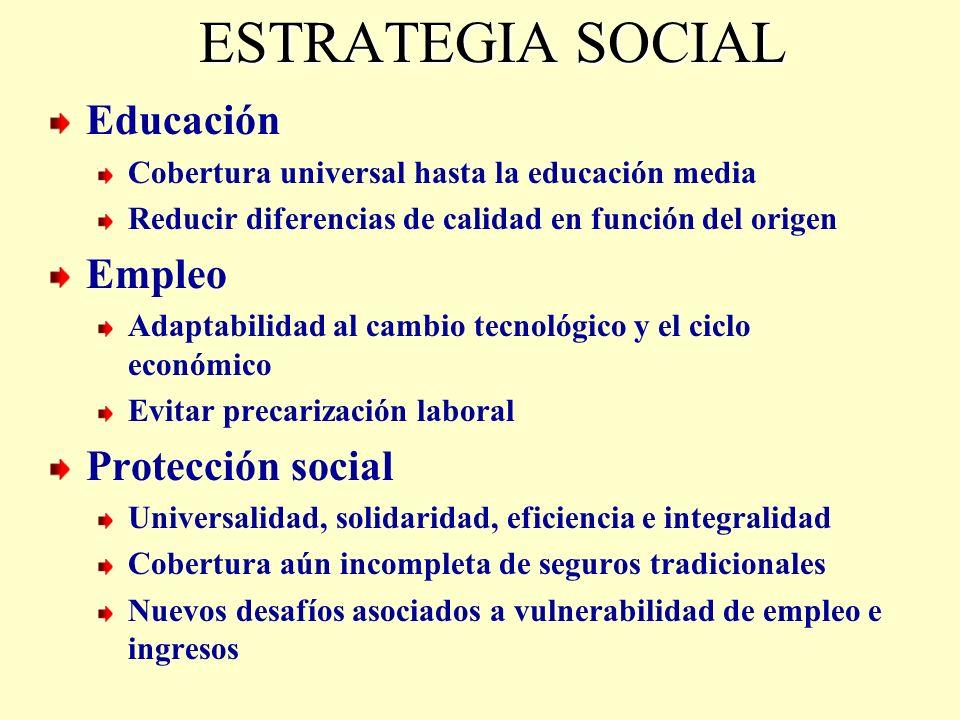 ESTRATEGIA SOCIAL Educación Empleo Protección social