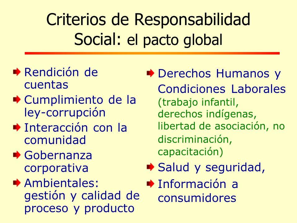Criterios de Responsabilidad Social: el pacto global