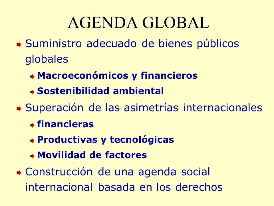 AGENDA GLOBAL Suministro adecuado de bienes públicos globales
