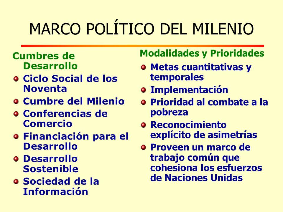 MARCO POLÍTICO DEL MILENIO