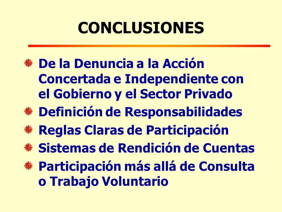 CONCLUSIONES De la Denuncia a la Acción Concertada e Independiente con el Gobierno y el Sector Privado.
