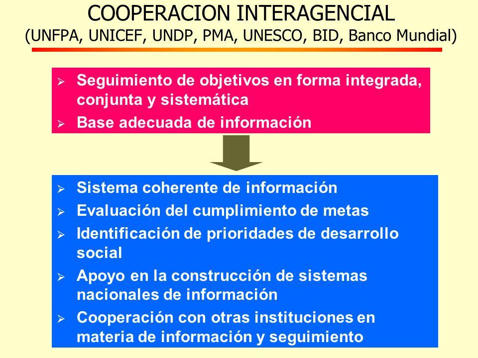 COOPERACION INTERAGENCIAL (UNFPA, UNICEF, UNDP, PMA, UNESCO, BID, Banco Mundial)
