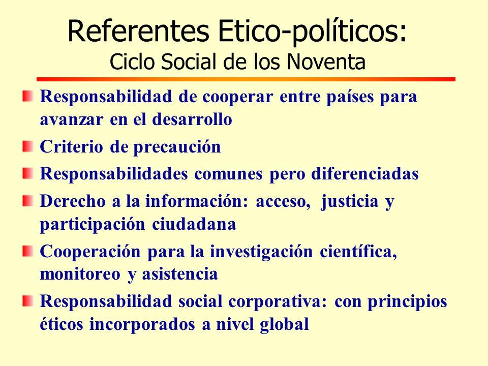 Referentes Etico-políticos: Ciclo Social de los Noventa