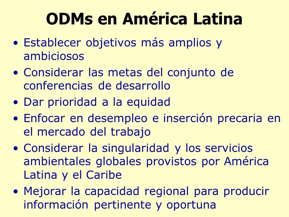 ODMs en América Latina Establecer objetivos más amplios y ambiciosos