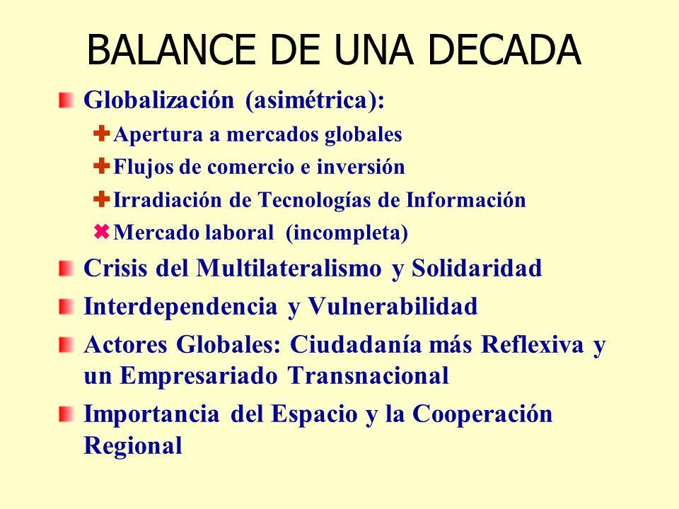 BALANCE DE UNA DECADA Globalización (asimétrica):