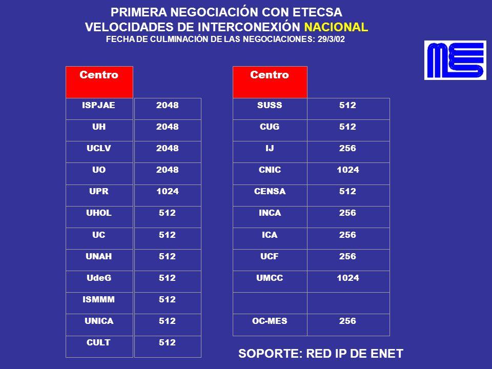 PRIMERA NEGOCIACIÓN CON ETECSA VELOCIDADES DE INTERCONEXIÓN NACIONAL