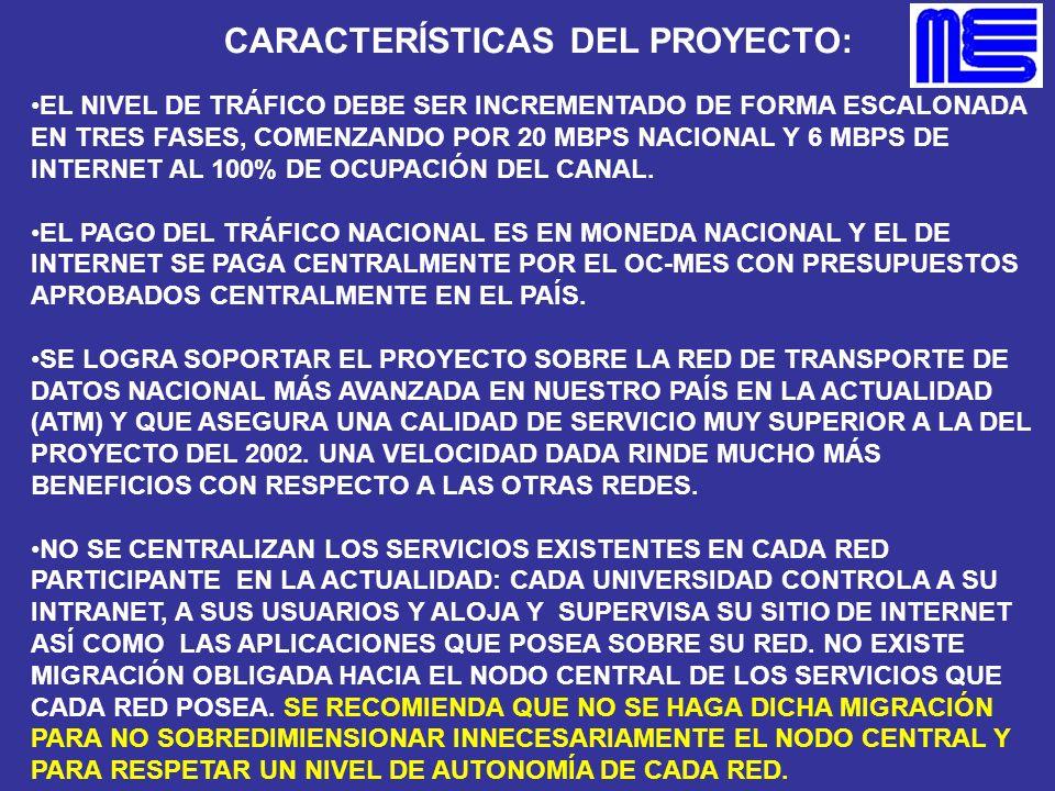 CARACTERÍSTICAS DEL PROYECTO: