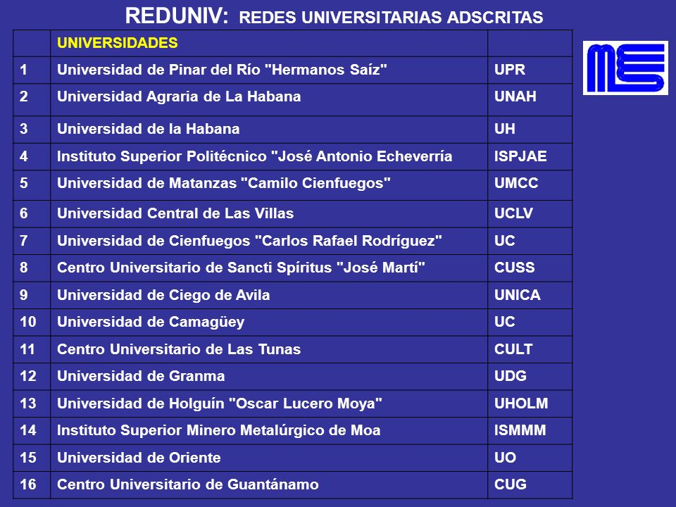 REDUNIV: REDES UNIVERSITARIAS ADSCRITAS