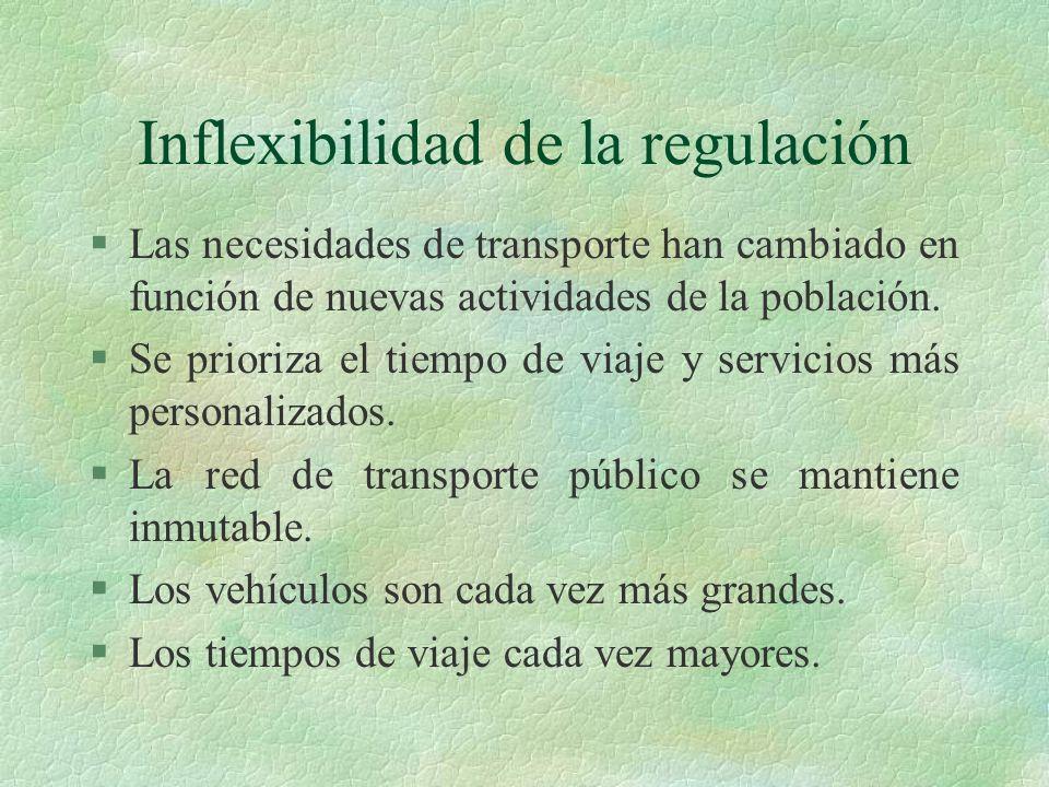 Inflexibilidad de la regulación