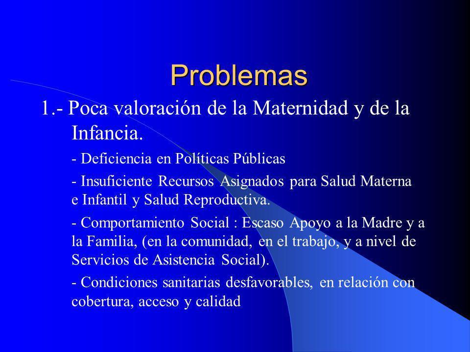 Problemas 1.- Poca valoración de la Maternidad y de la Infancia.