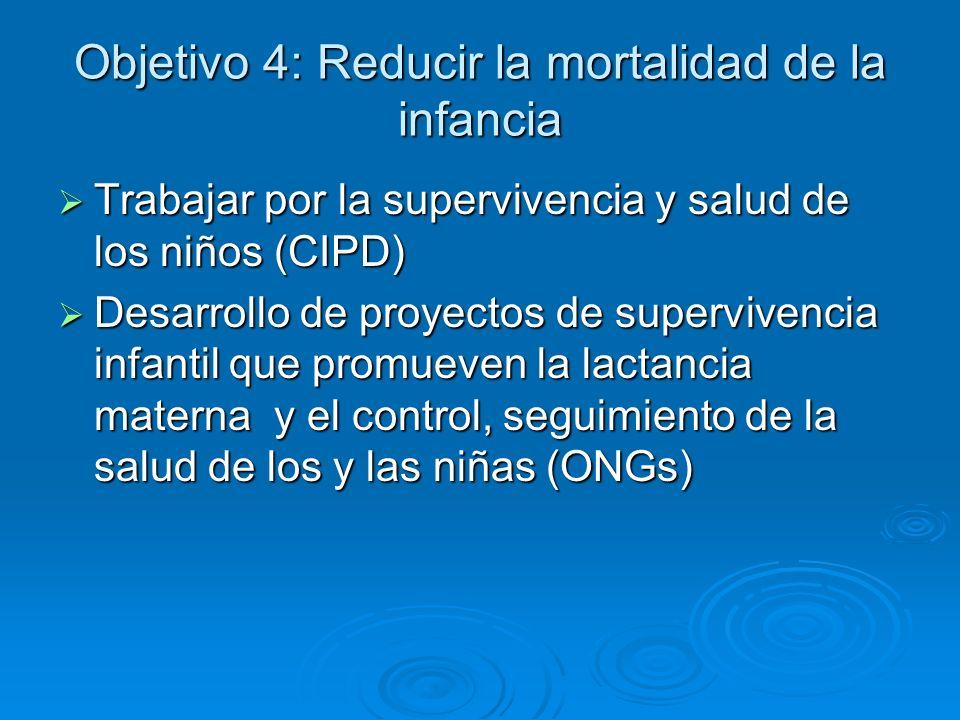 Objetivo 4: Reducir la mortalidad de la infancia