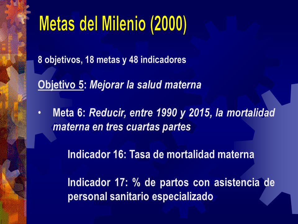 Metas del Milenio (2000) Objetivo 5: Mejorar la salud materna