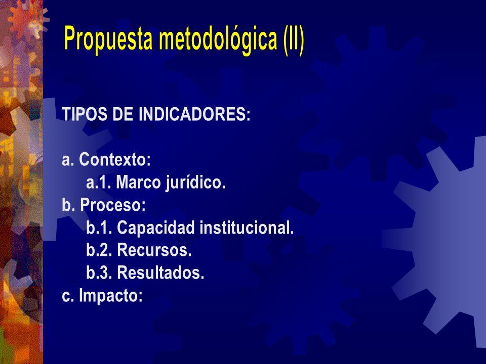 Propuesta metodológica (II)