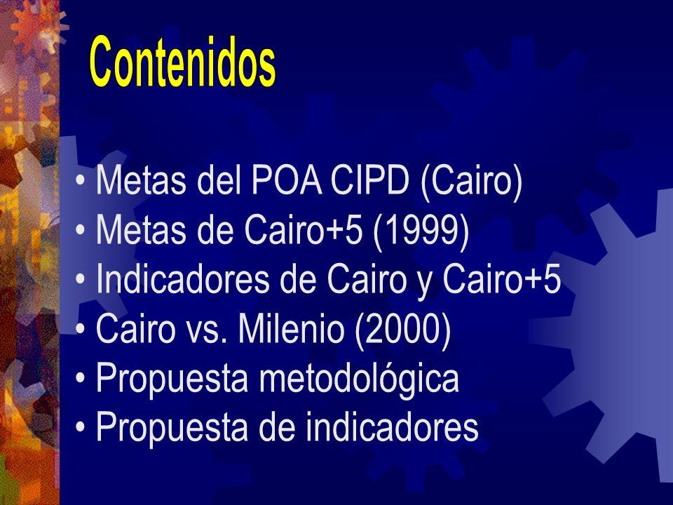 Contenidos Metas del POA CIPD (Cairo) Metas de Cairo+5 (1999)