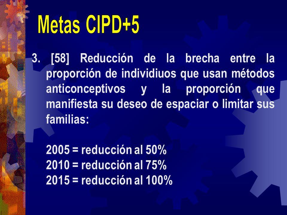 Metas CIPD+5
