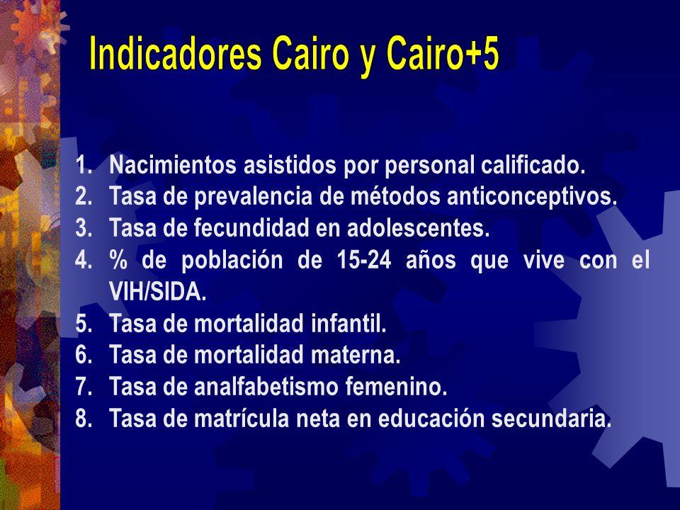 Indicadores Cairo y Cairo+5