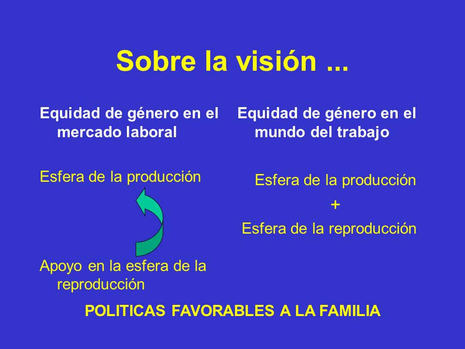 POLITICAS FAVORABLES A LA FAMILIA