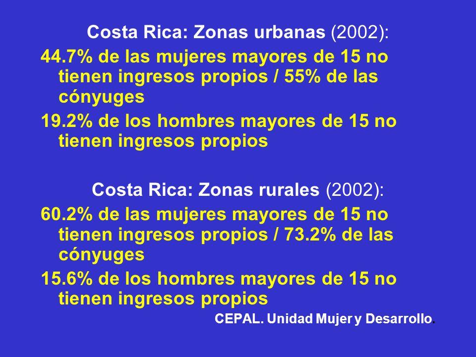 Costa Rica: Zonas urbanas (2002):