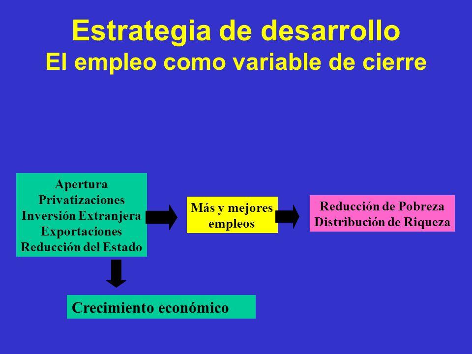 Estrategia de desarrollo El empleo como variable de cierre