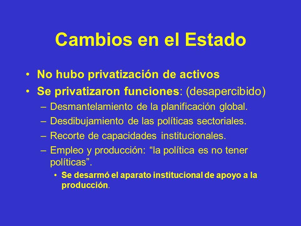 Cambios en el Estado No hubo privatización de activos