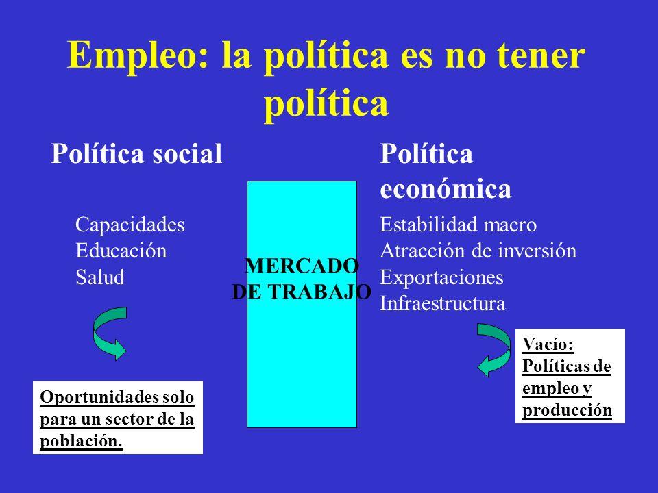 Empleo: la política es no tener política