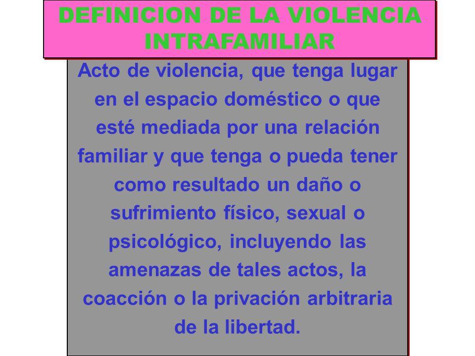 DEFINICION DE LA VIOLENCIA INTRAFAMILIAR