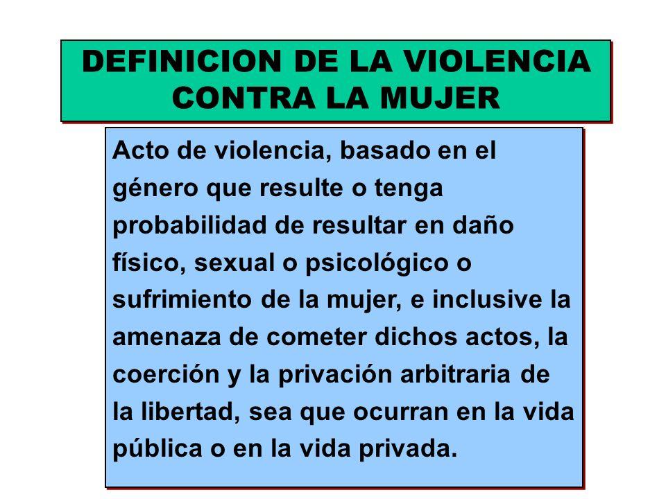 DEFINICION DE LA VIOLENCIA CONTRA LA MUJER