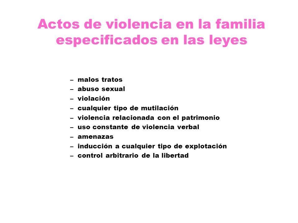 Actos de violencia en la familia especificados en las leyes