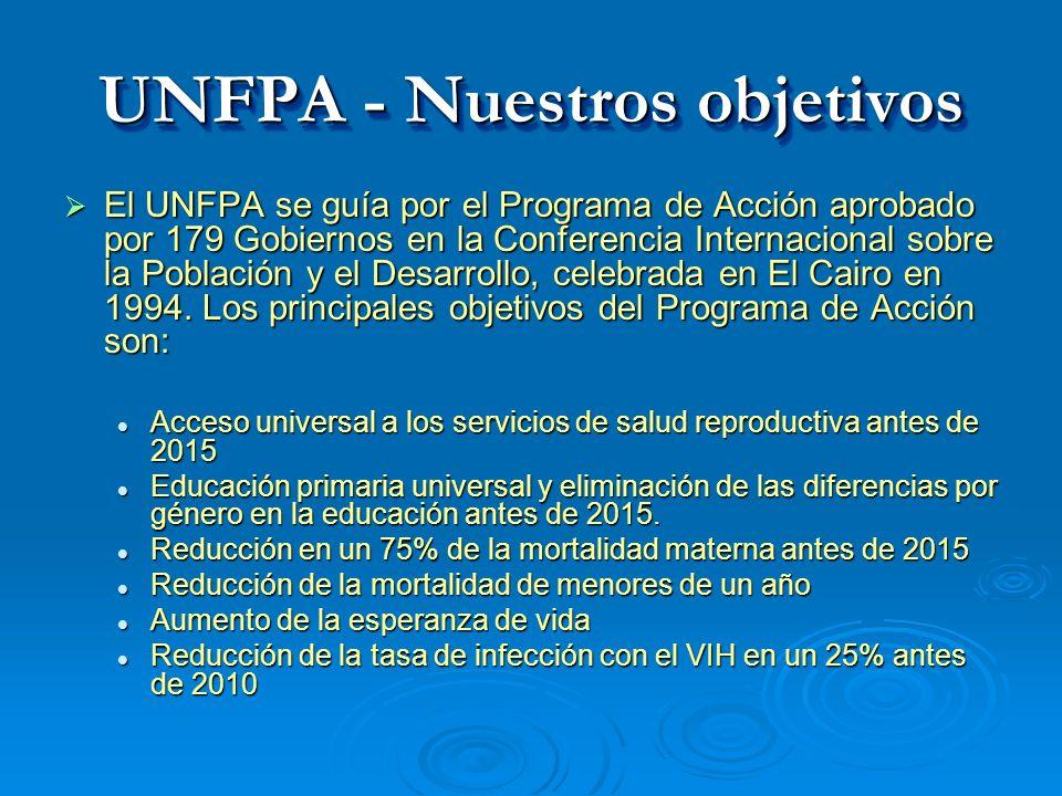 UNFPA - Nuestros objetivos