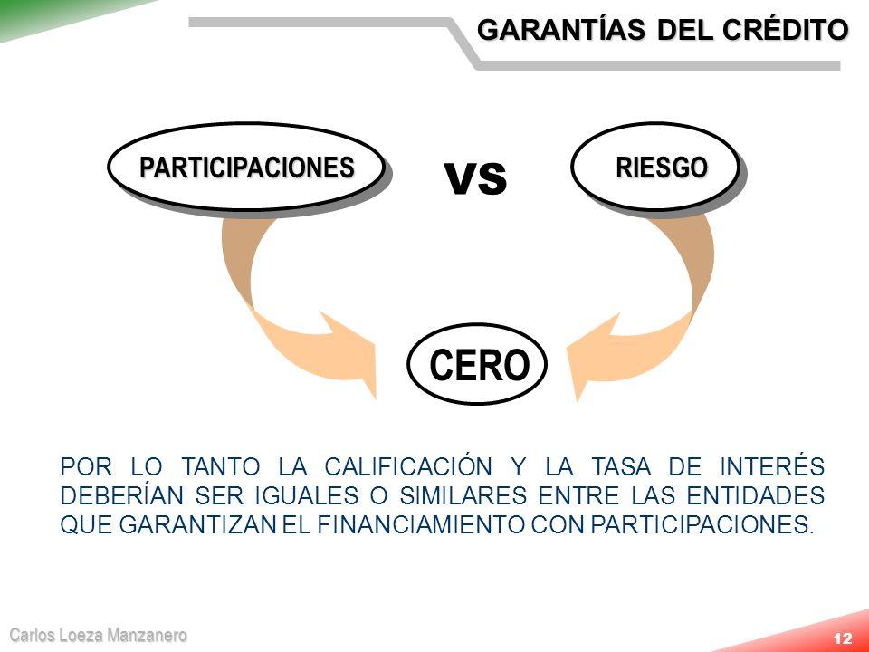 VS CERO GARANTÍAS DEL CRÉDITO PARTICIPACIONES RIESGO