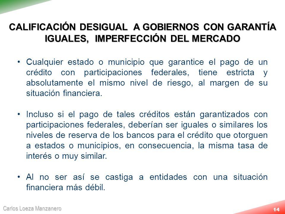 CALIFICACIÓN DESIGUAL A GOBIERNOS CON GARANTÍA IGUALES, IMPERFECCIÓN DEL MERCADO