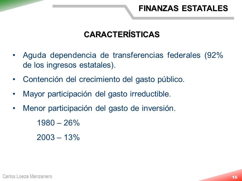 FINANZAS ESTATALES CARACTERÍSTICAS. Aguda dependencia de transferencias federales (92% de los ingresos estatales).