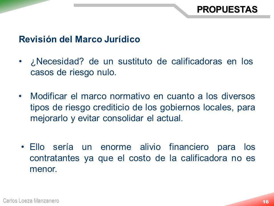 PROPUESTAS Revisión del Marco Jurídico. ¿Necesidad de un sustituto de calificadoras en los casos de riesgo nulo.