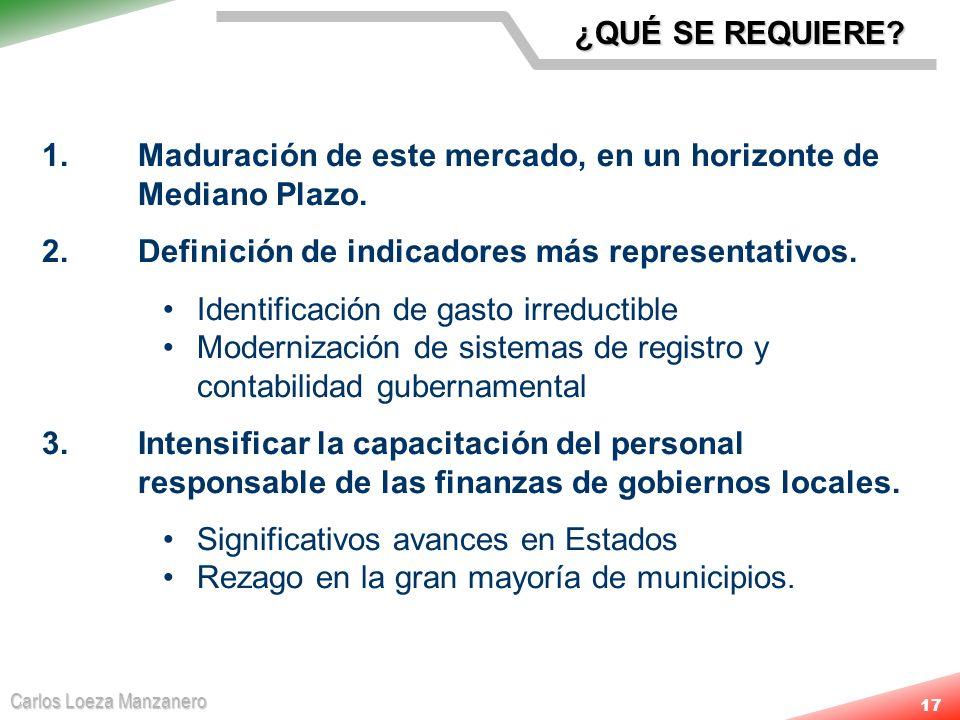¿QUÉ SE REQUIERE 1. Maduración de este mercado, en un horizonte de Mediano Plazo. 2. Definición de indicadores más representativos.