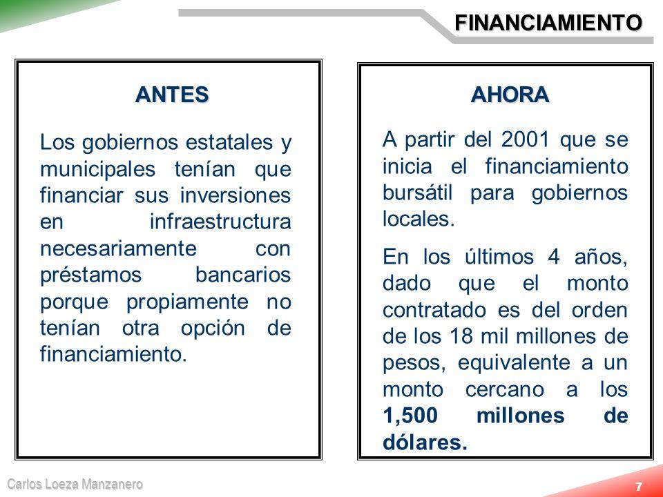 FINANCIAMIENTO ANTES. AHORA.