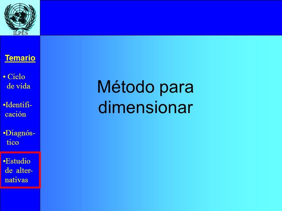 Método para dimensionar