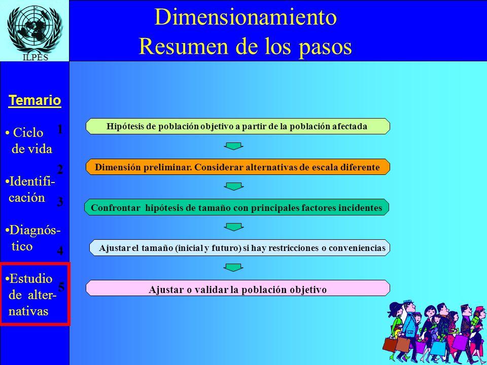 Dimensionamiento Resumen de los pasos