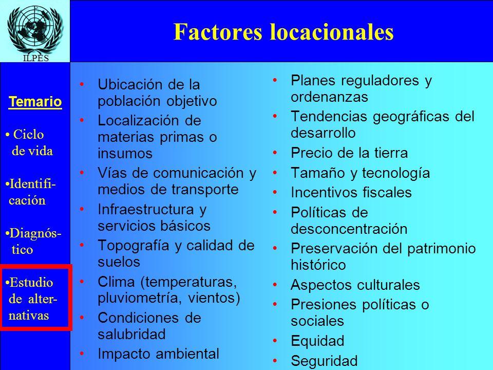 Factores locacionales