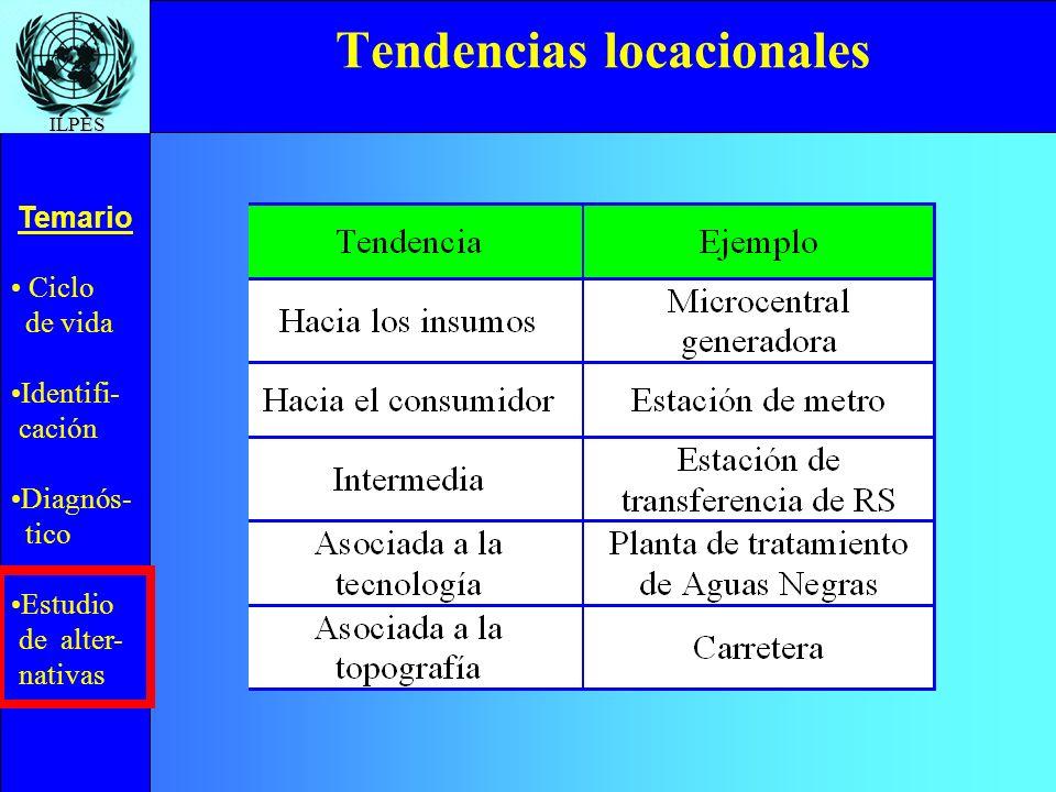 Tendencias locacionales