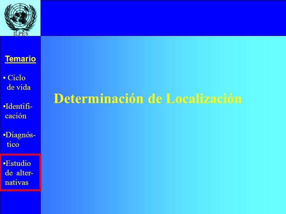 Determinación de Localización