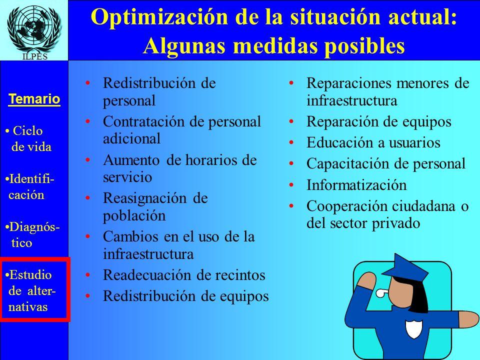 Optimización de la situación actual: Algunas medidas posibles