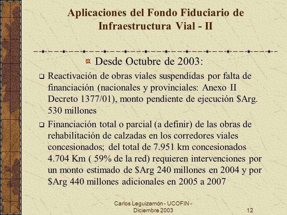 Aplicaciones del Fondo Fiduciario de Infraestructura Vial - II
