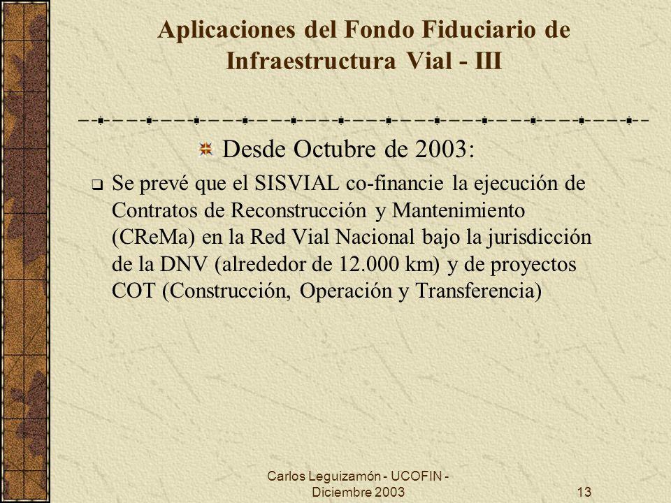 Aplicaciones del Fondo Fiduciario de Infraestructura Vial - III