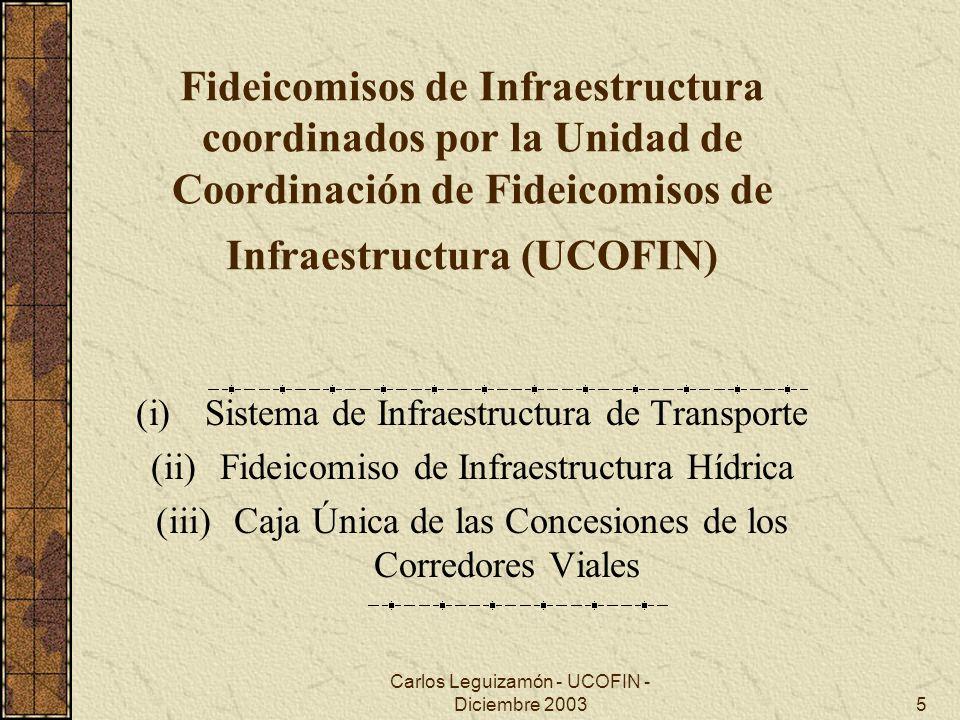 Fideicomisos de Infraestructura coordinados por la Unidad de Coordinación de Fideicomisos de Infraestructura (UCOFIN)