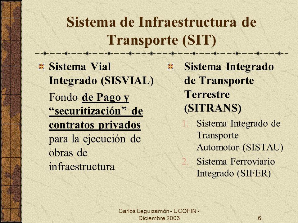 Sistema de Infraestructura de Transporte (SIT)