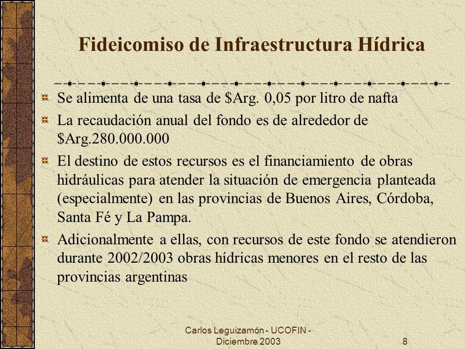 Fideicomiso de Infraestructura Hídrica