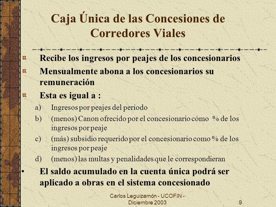 Caja Única de las Concesiones de Corredores Viales